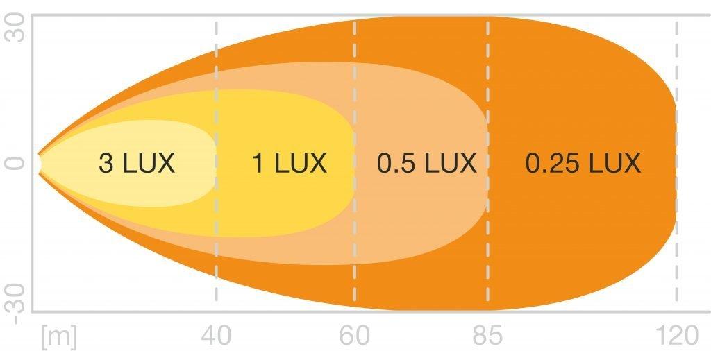 LEDDL102-WD Light Distrib